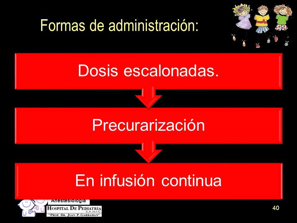 Formas de administración: