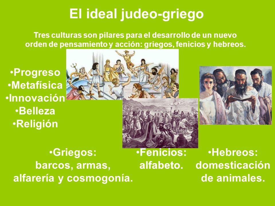 El ideal judeo-griego Progreso Metafísica Innovación Belleza Religión