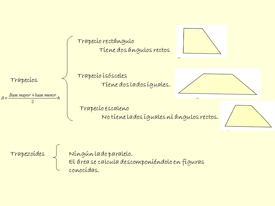 Trapecio rectángulo Tiene dos ángulos rectos. Trapecio isósceles. Trapecios. Tiene dos lados iguales.