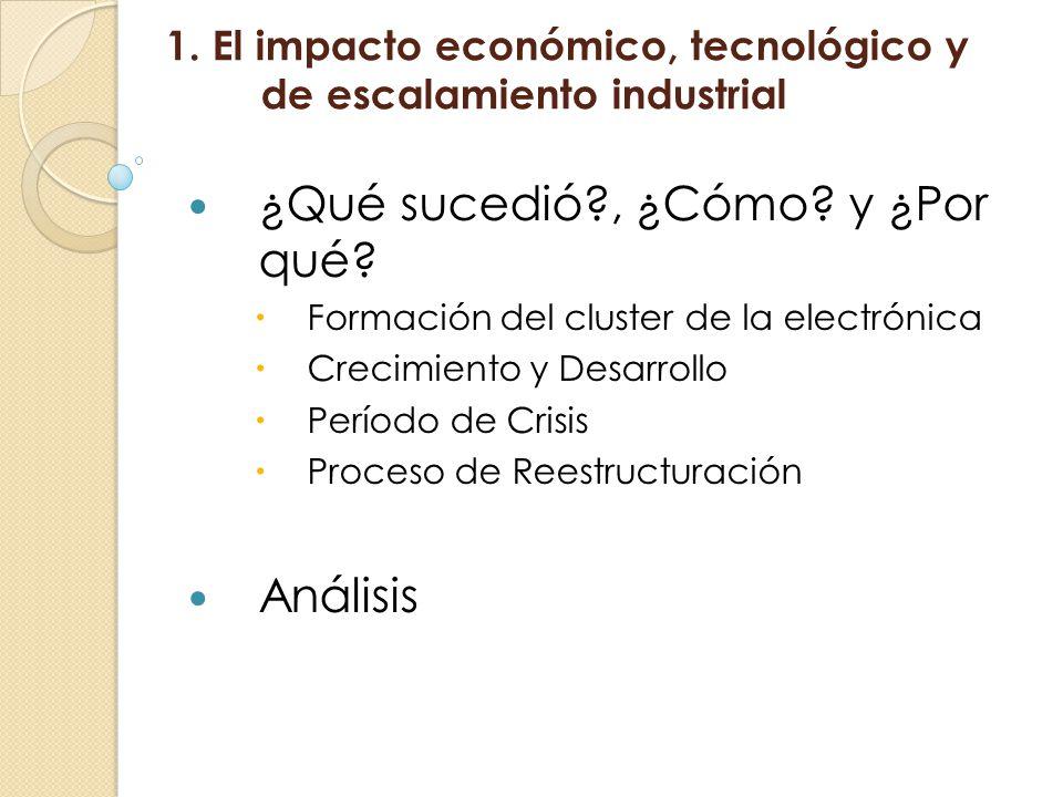 1. El impacto económico, tecnológico y de escalamiento industrial