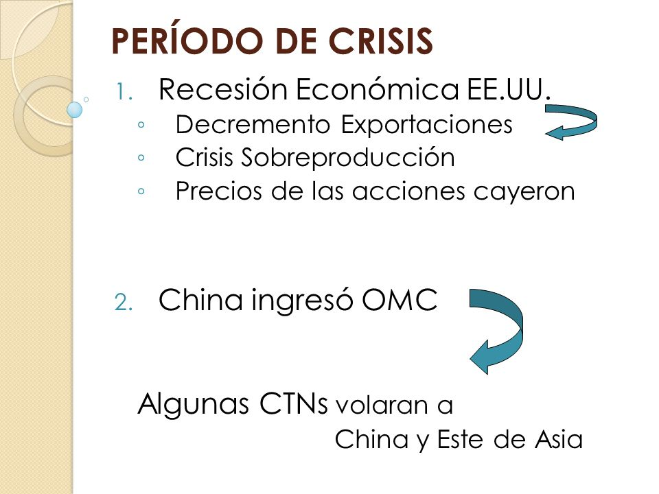 PERÍODO DE CRISIS Recesión Económica EE.UU. China ingresó OMC