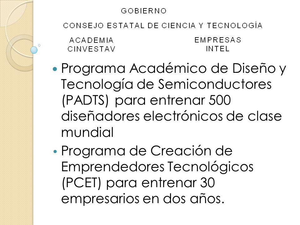 Programa Académico de Diseño y Tecnología de Semiconductores (PADTS) para entrenar 500 diseñadores electrónicos de clase mundial