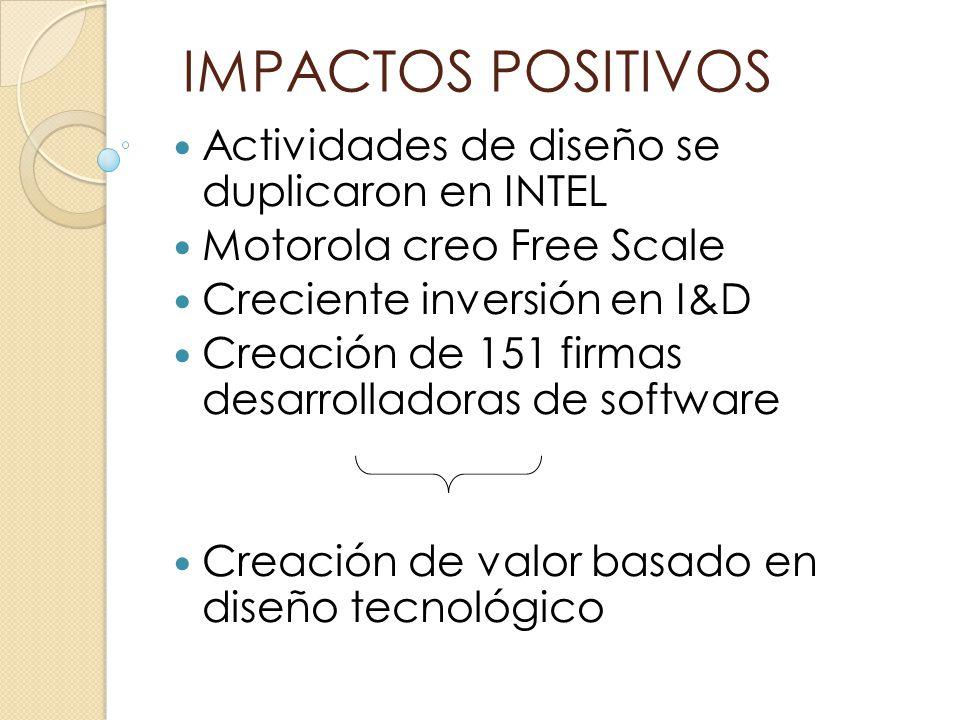 IMPACTOS POSITIVOS Actividades de diseño se duplicaron en INTEL