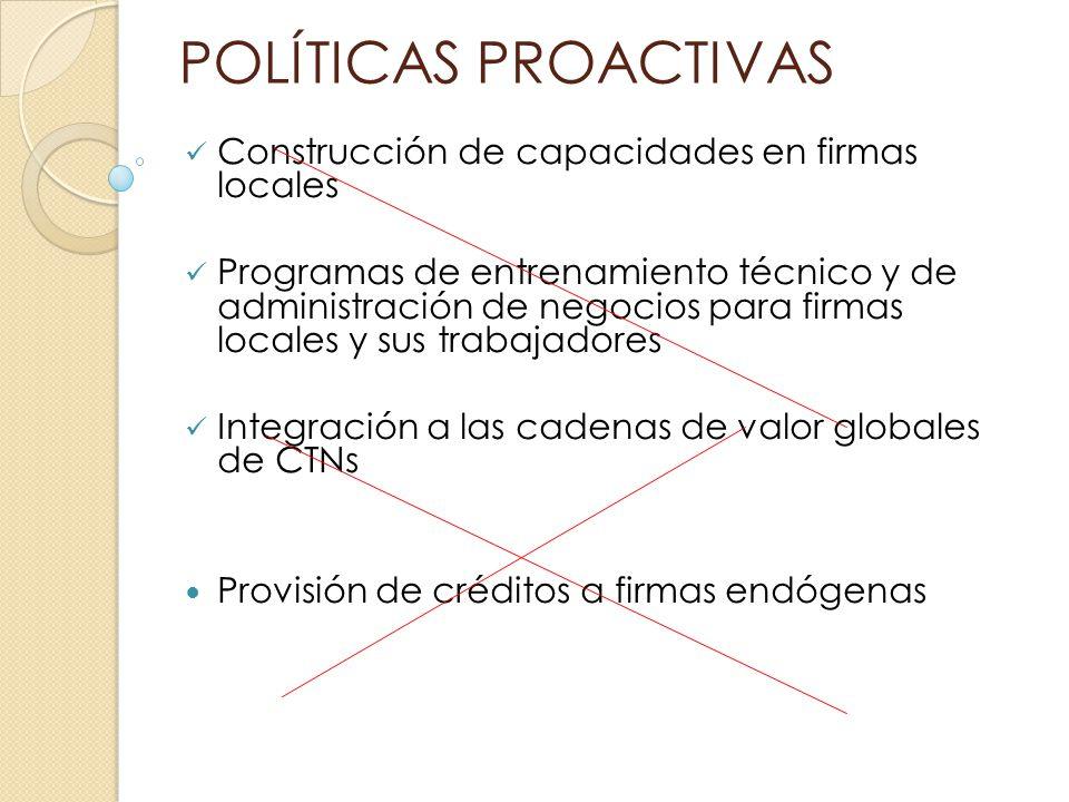 POLÍTICAS PROACTIVAS Construcción de capacidades en firmas locales