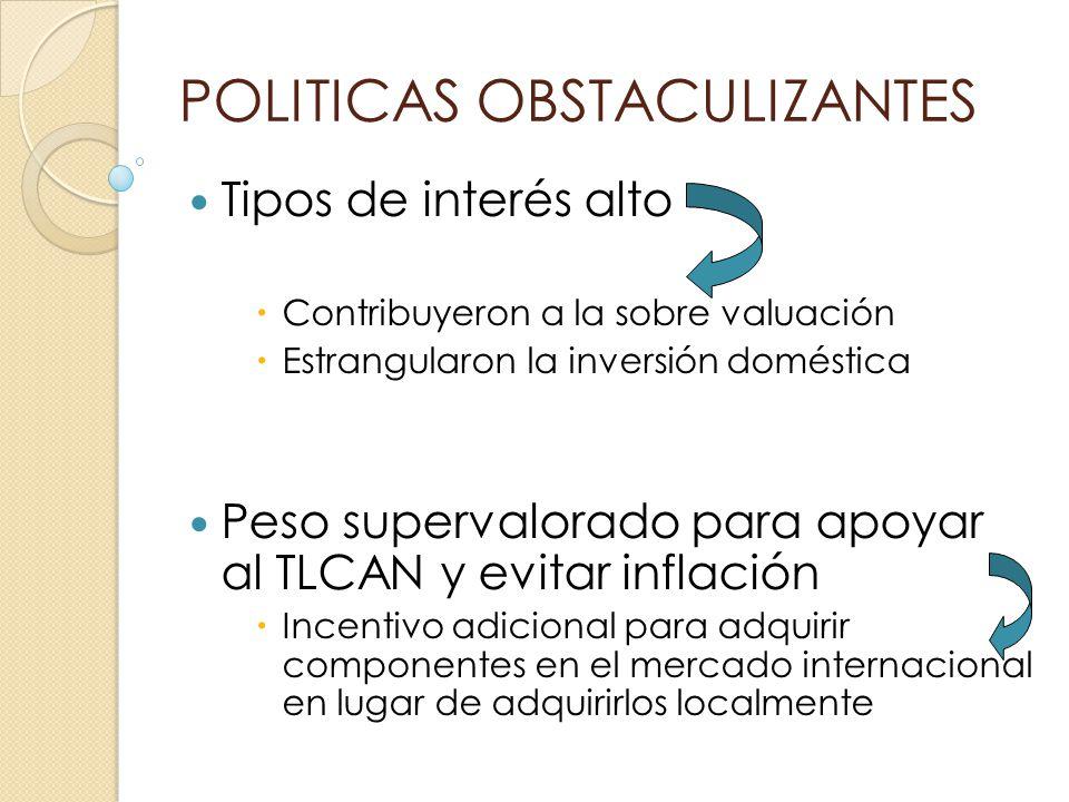 POLITICAS OBSTACULIZANTES