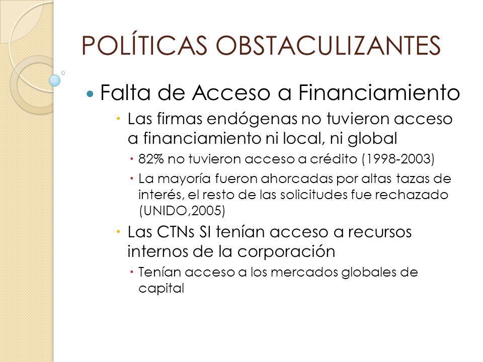 POLÍTICAS OBSTACULIZANTES