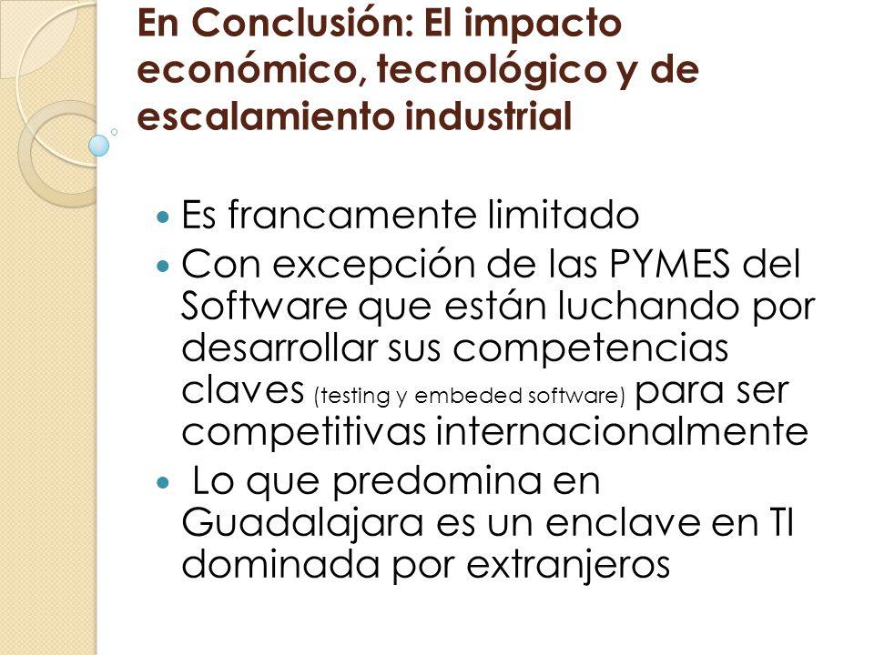 En Conclusión: El impacto económico, tecnológico y de escalamiento industrial