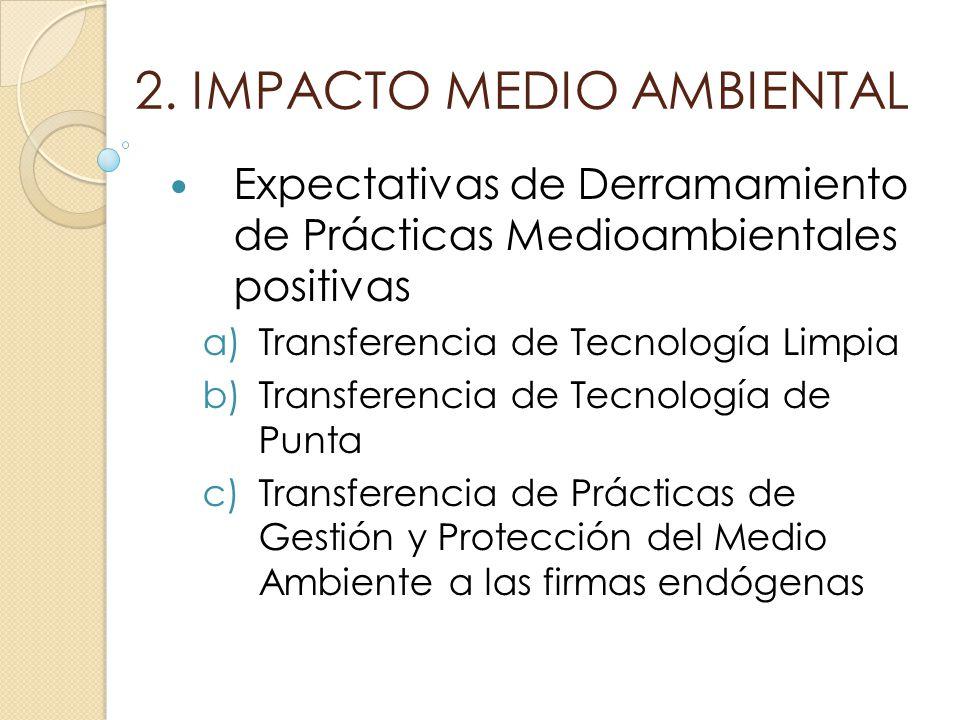 2. IMPACTO MEDIO AMBIENTAL