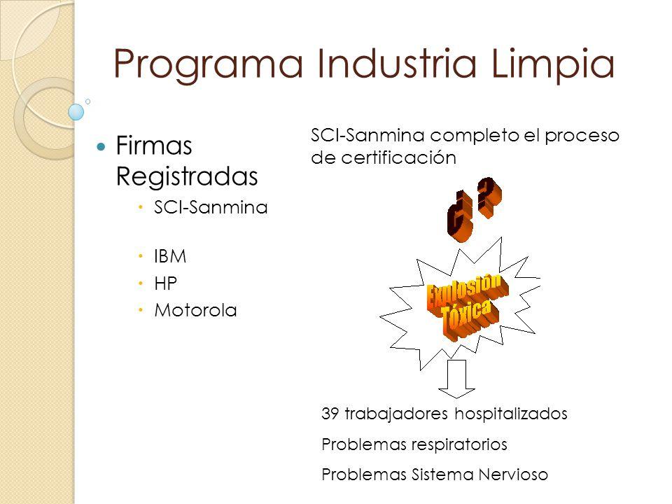 Programa Industria Limpia