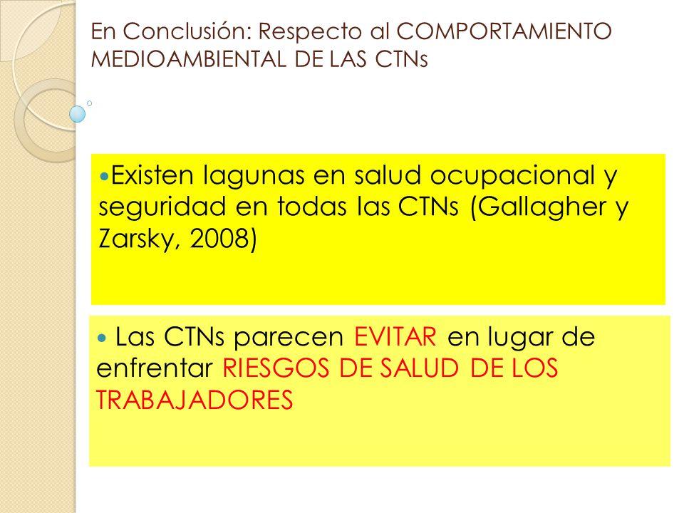 En Conclusión: Respecto al COMPORTAMIENTO MEDIOAMBIENTAL DE LAS CTNs