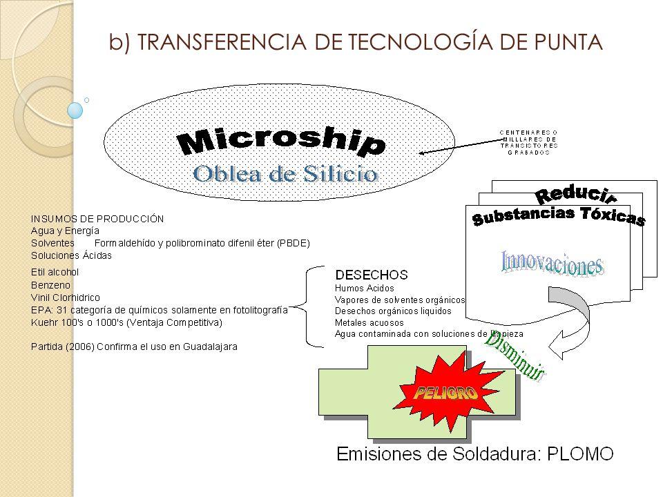 b) TRANSFERENCIA DE TECNOLOGÍA DE PUNTA