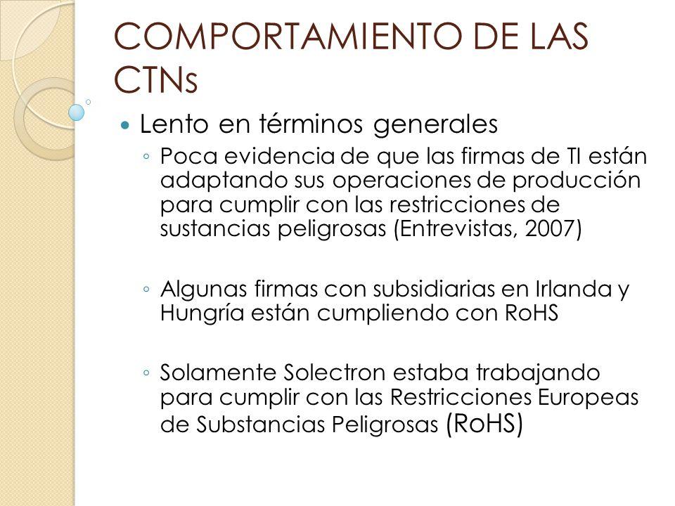 COMPORTAMIENTO DE LAS CTNs