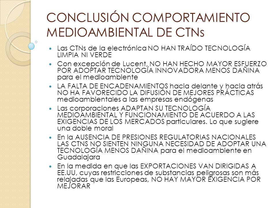 CONCLUSIÓN COMPORTAMIENTO MEDIOAMBIENTAL DE CTNs