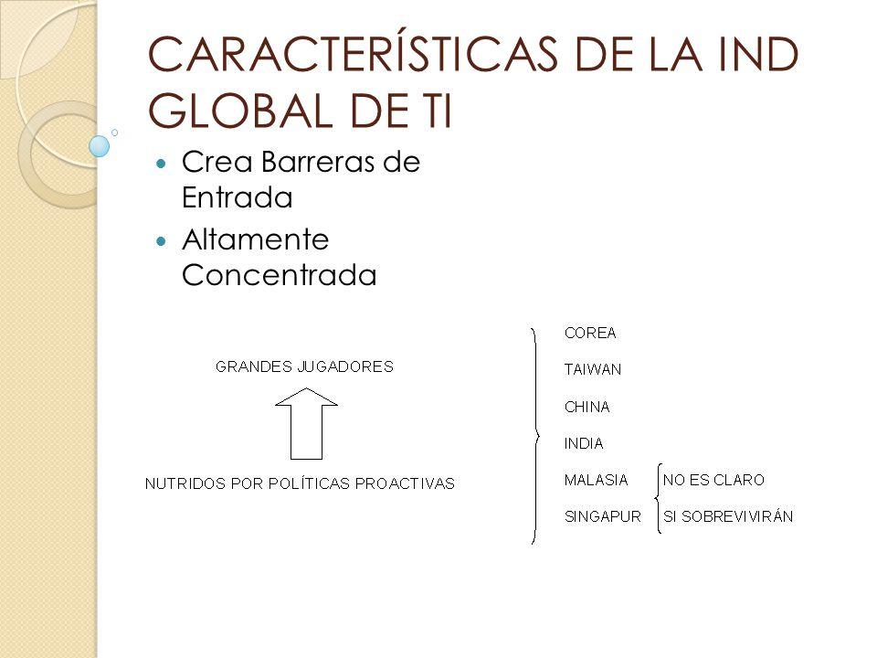 CARACTERÍSTICAS DE LA IND GLOBAL DE TI