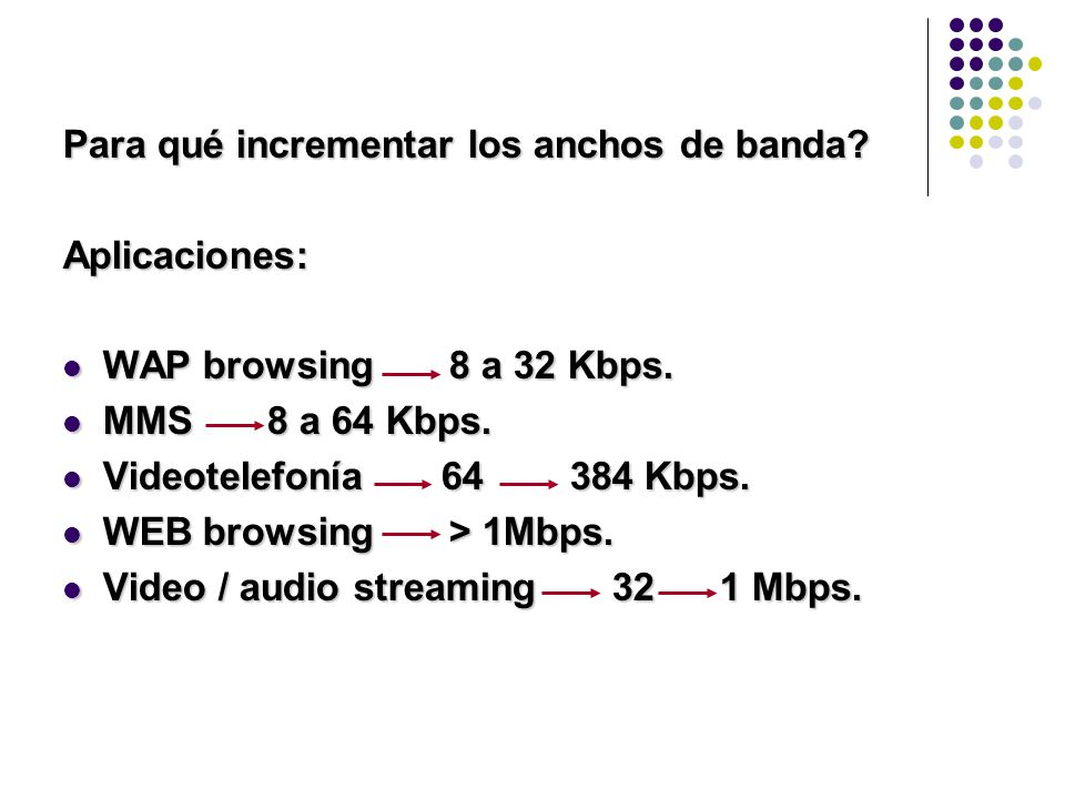 Para qué incrementar los anchos de banda