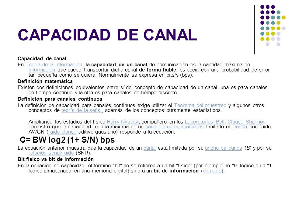 CAPACIDAD DE CANAL C= BW log2 (1+ S/N) bps Capacidad de canal