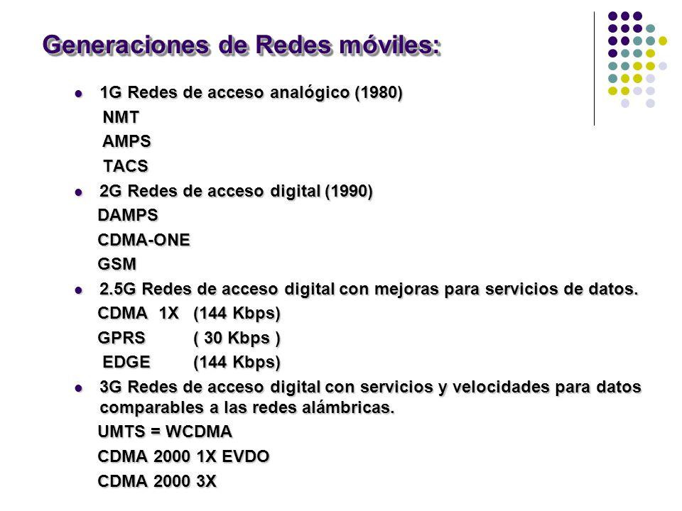 Generaciones de Redes móviles: