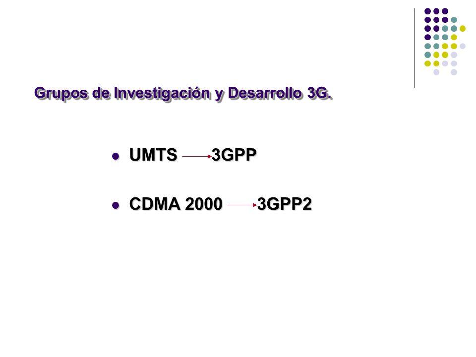 Grupos de Investigación y Desarrollo 3G.