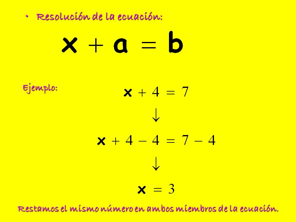 Resolución de la ecuación: