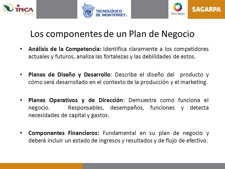 Los componentes de un Plan de Negocio