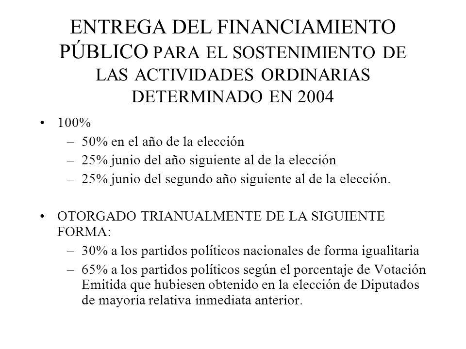 ENTREGA DEL FINANCIAMIENTO PÚBLICO PARA EL SOSTENIMIENTO DE LAS ACTIVIDADES ORDINARIAS DETERMINADO EN 2004
