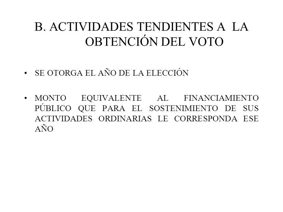 B. ACTIVIDADES TENDIENTES A LA OBTENCIÓN DEL VOTO