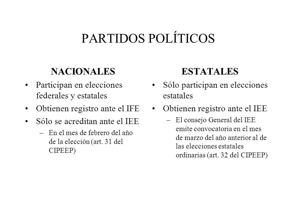 PARTIDOS POLÍTICOS NACIONALES ESTATALES