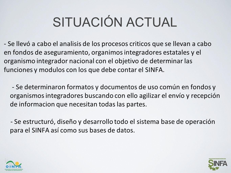 SITUACIÓN ACTUAL - Se llevó a cabo el analisis de los procesos criticos que se llevan a cabo.