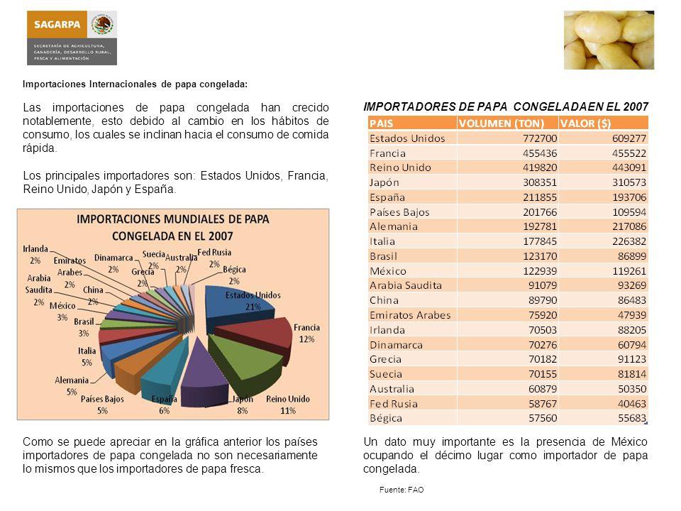 IMPORTADORES DE PAPA CONGELADAEN EL 2007