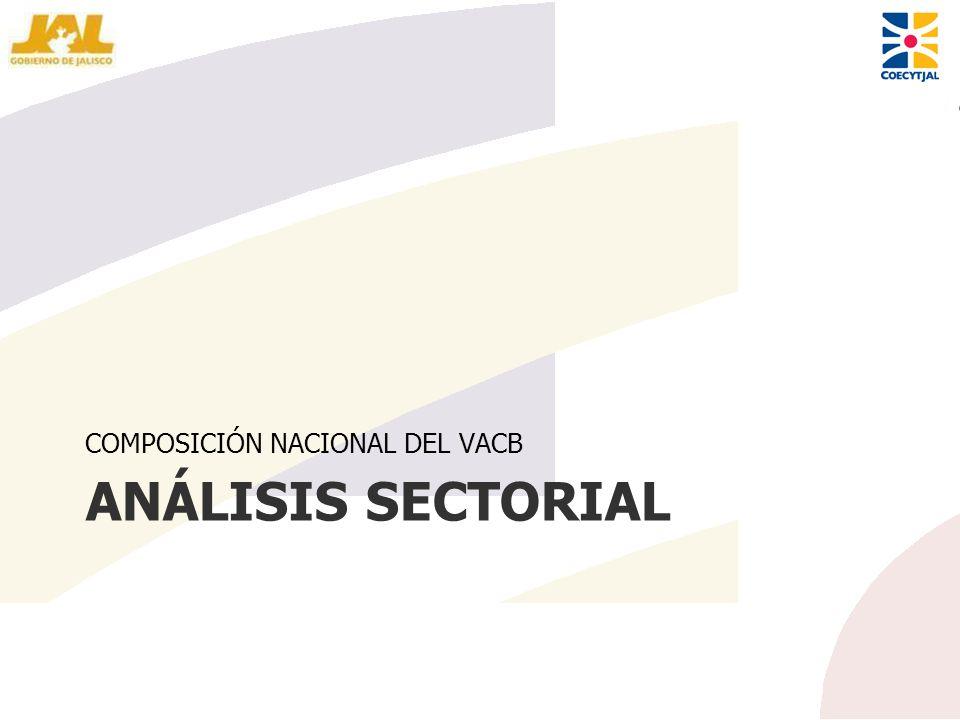 COMPOSICIÓN NACIONAL DEL VACB