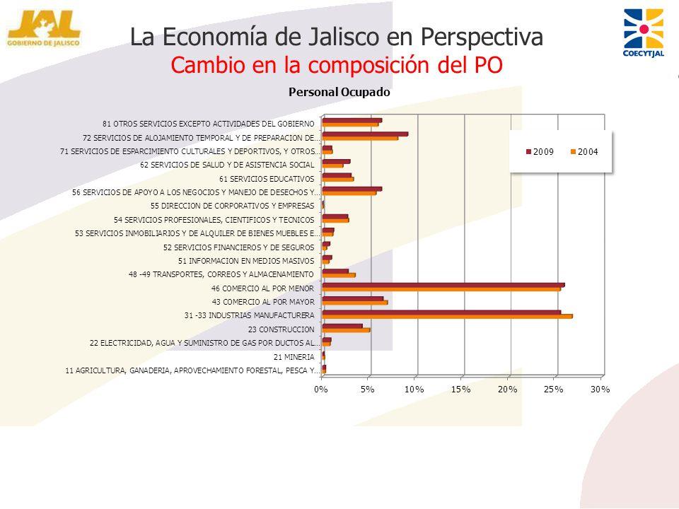 La Economía de Jalisco en Perspectiva Cambio en la composición del PO