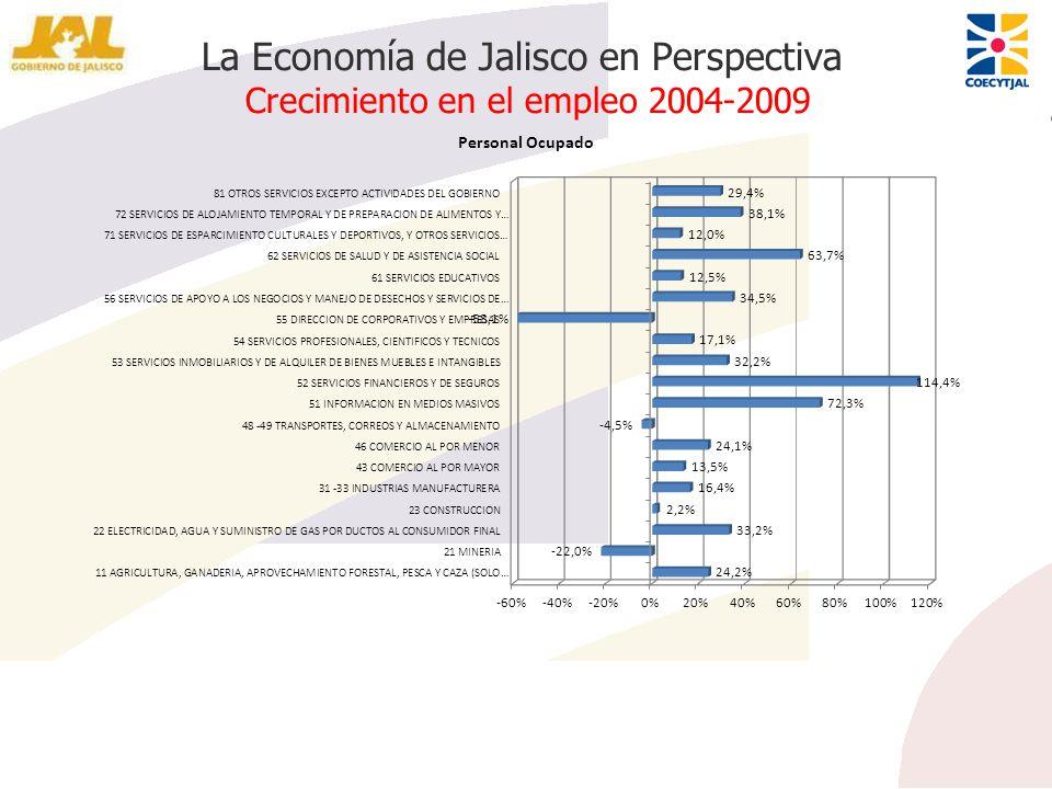 La Economía de Jalisco en Perspectiva Crecimiento en el empleo 2004-2009