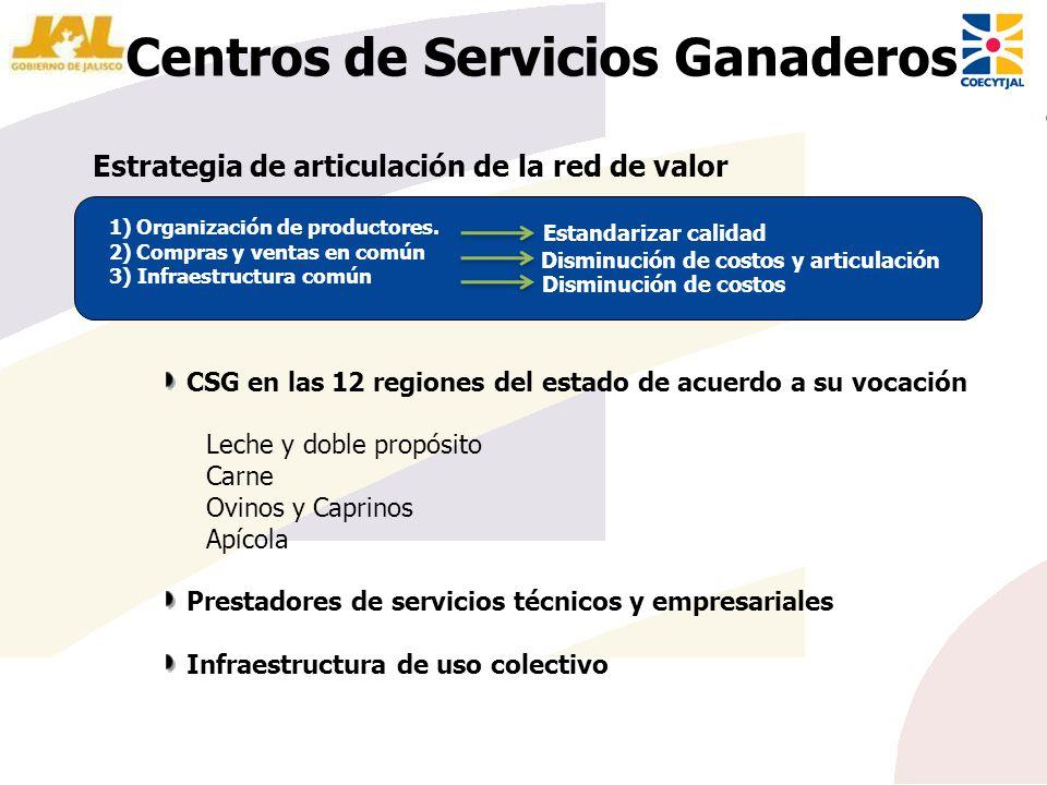Centros de Servicios Ganaderos