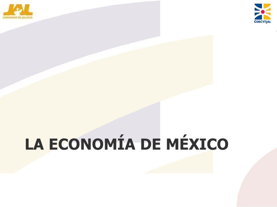 LA ECONOMÍA DE MÉXICO