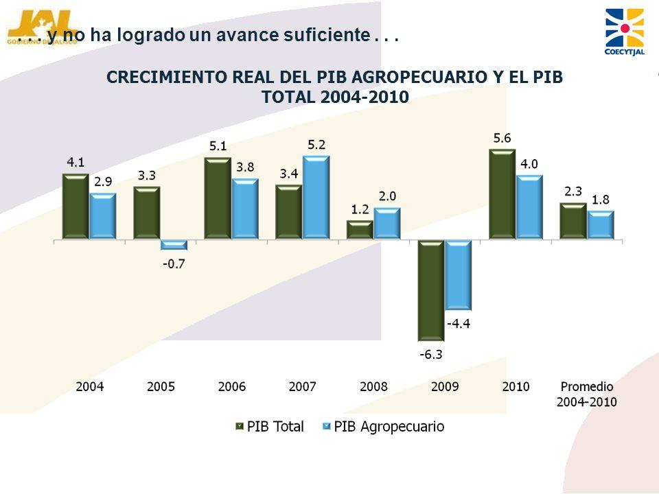 CRECIMIENTO REAL DEL PIB AGROPECUARIO Y EL PIB TOTAL 2004-2010