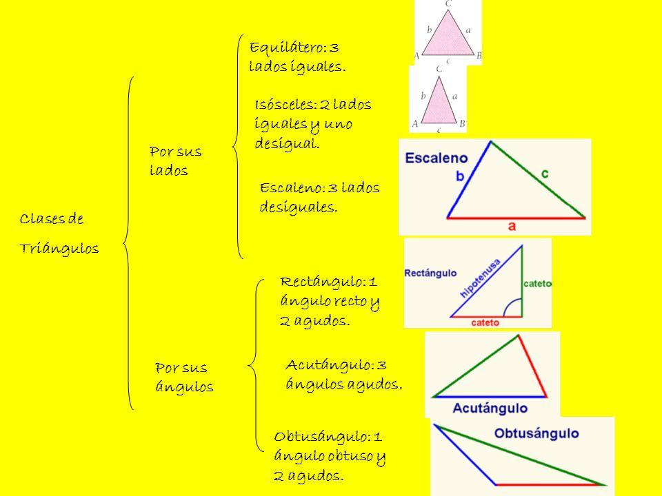 Equilátero: 3 lados iguales.