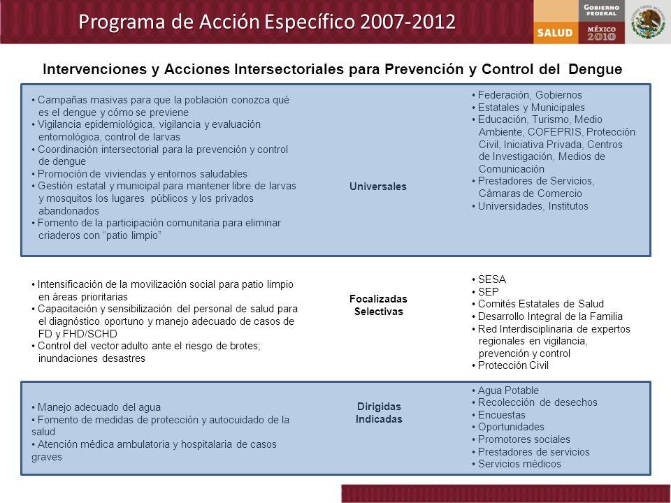 Programa de Acción Específico 2007-2012