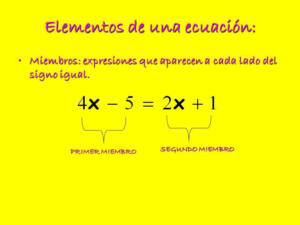 Elementos de una ecuación: