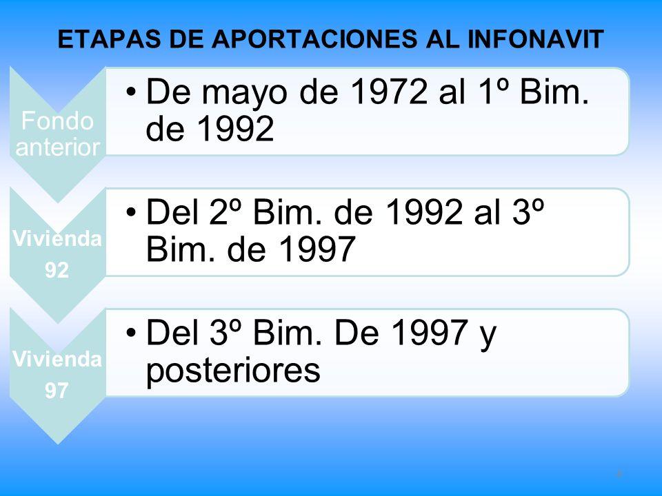 ETAPAS DE APORTACIONES AL INFONAVIT