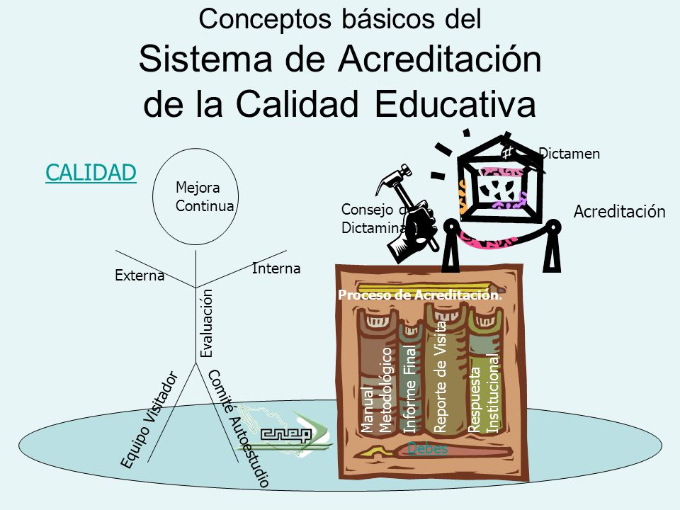 Conceptos básicos del Sistema de Acreditación de la Calidad Educativa
