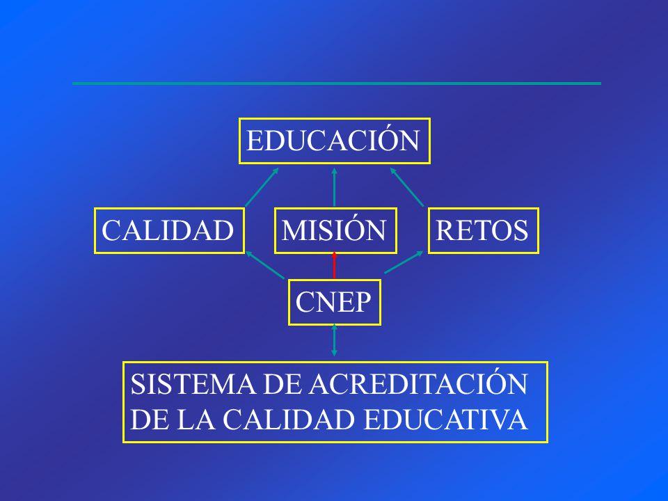 EDUCACIÓN CALIDAD MISIÓN RETOS CNEP SISTEMA DE ACREDITACIÓN DE LA CALIDAD EDUCATIVA
