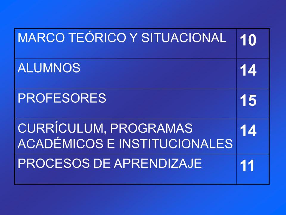 10 14 15 11 MARCO TEÓRICO Y SITUACIONAL ALUMNOS PROFESORES