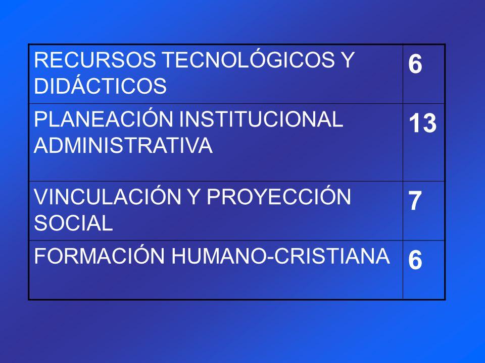 6 13 7 RECURSOS TECNOLÓGICOS Y DIDÁCTICOS