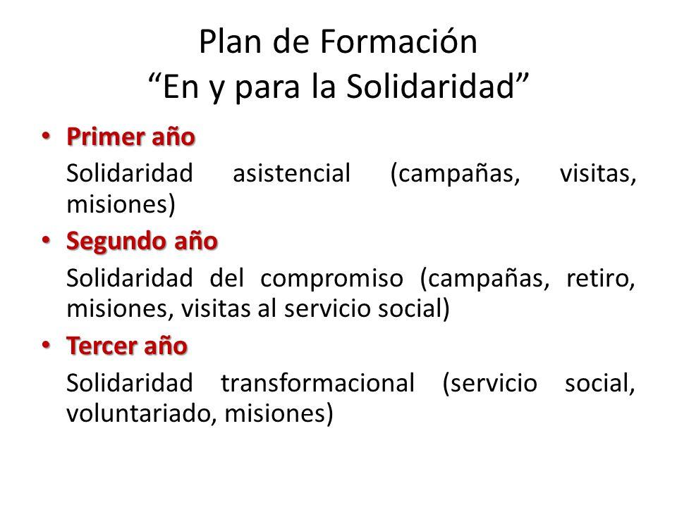 Plan de Formación En y para la Solidaridad