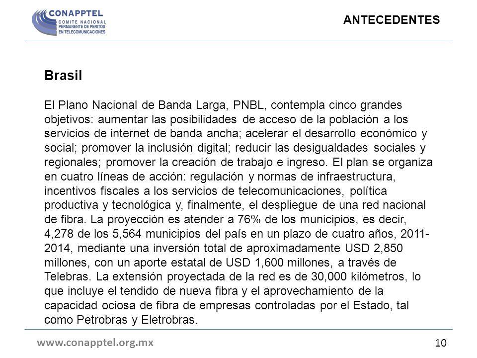ANTECEDENTES Brasil.