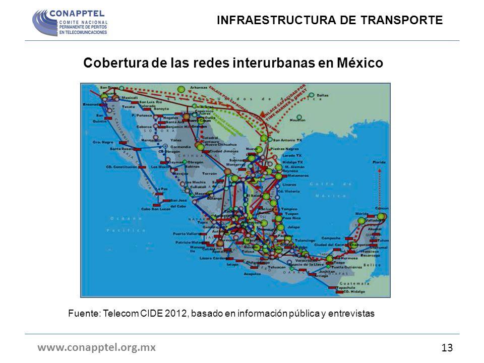 Cobertura de las redes interurbanas en México