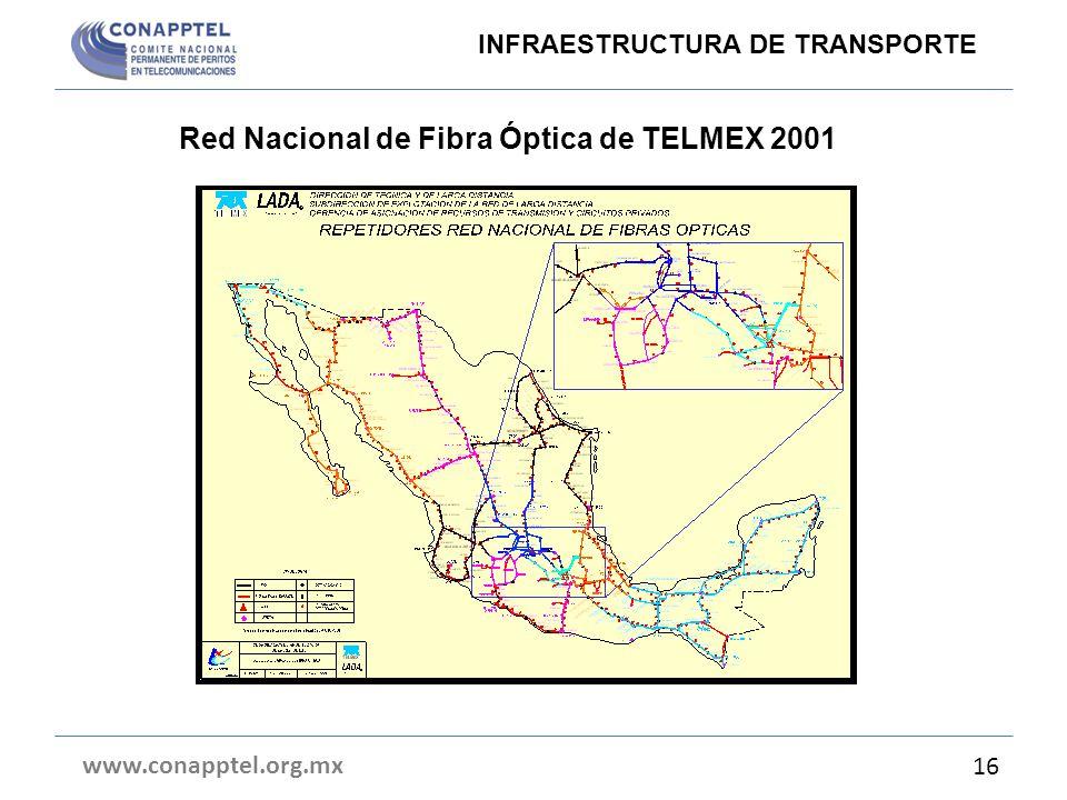 Red Nacional de Fibra Óptica de TELMEX 2001