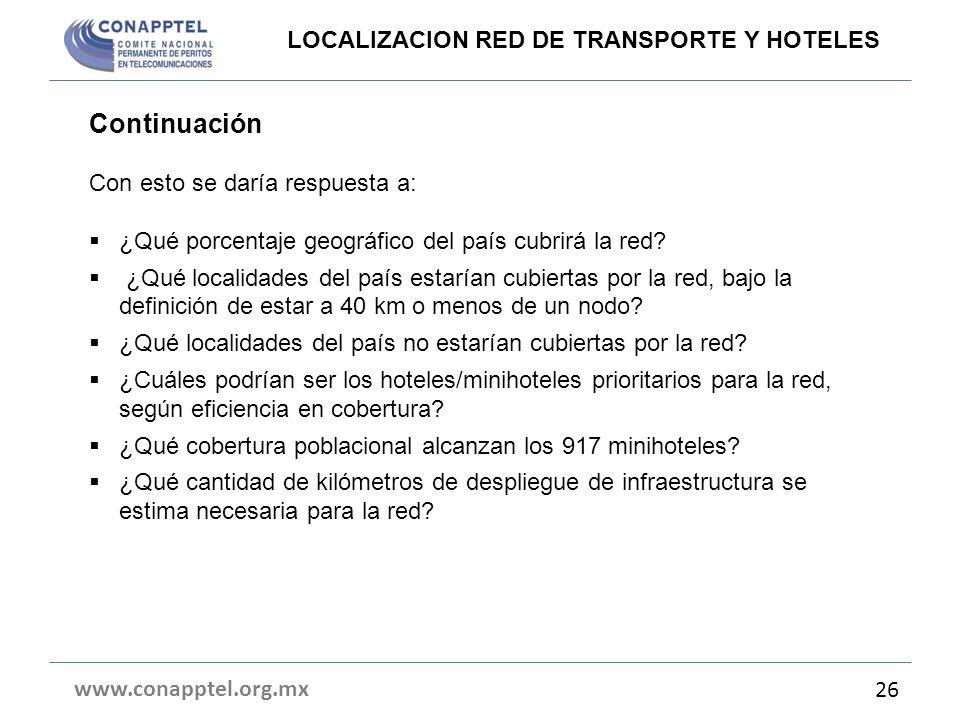 Continuación LOCALIZACION RED DE TRANSPORTE Y HOTELES