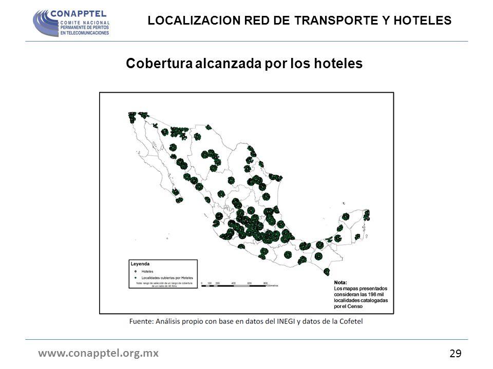 Cobertura alcanzada por los hoteles