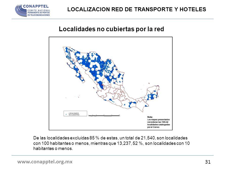 Localidades no cubiertas por la red